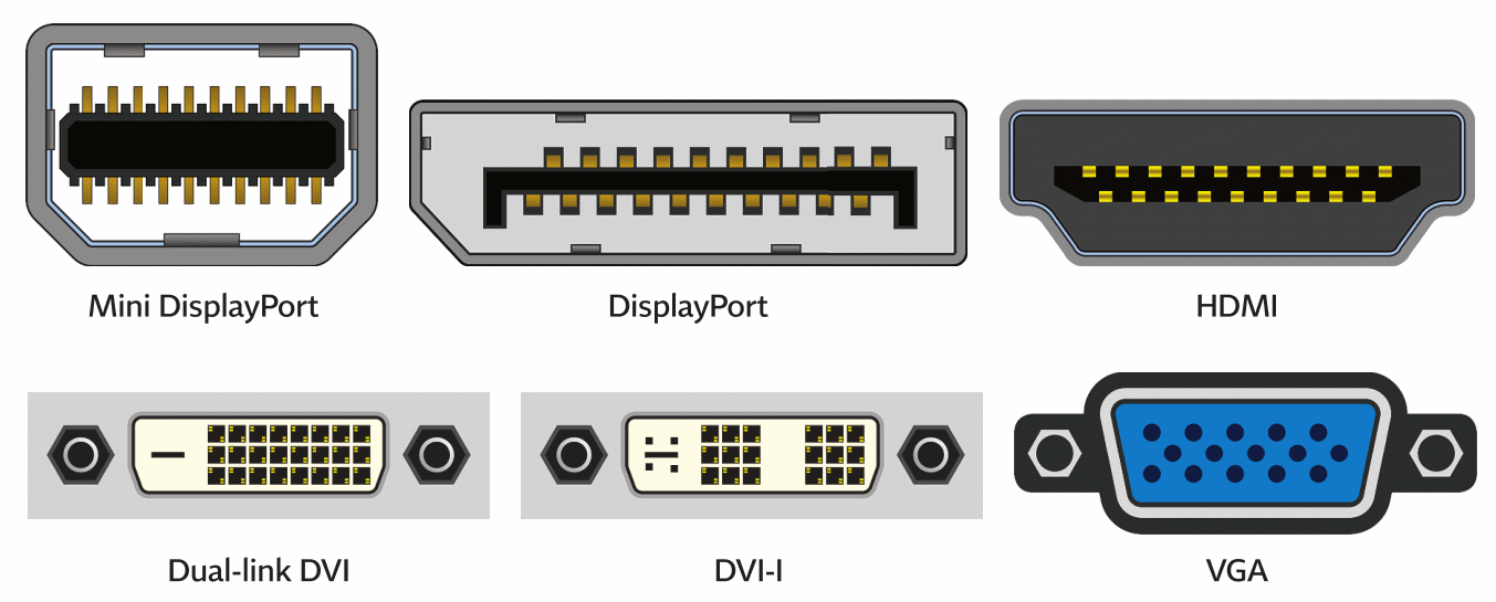 Computer Monitor Plug : Hdmi vs displayport dvi vga usb c every