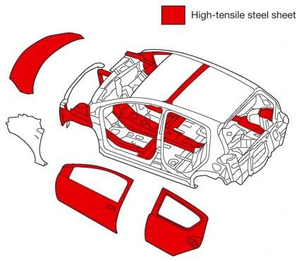 Toyota Aygo high-strength steel