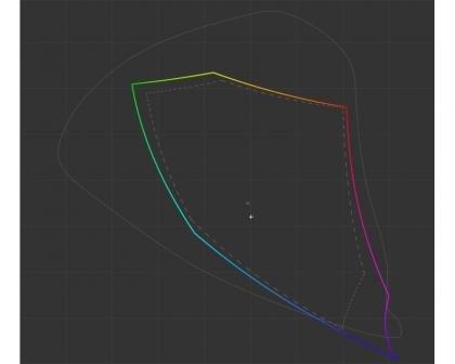 Asus PB278Q pre-calibration gamut