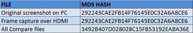HDMI hash comparison