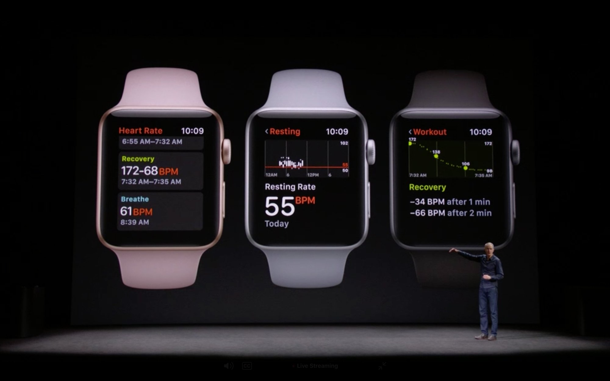 15011921ab012 Apple Watch 4 vs Apple Watch 3  Which one should you buy