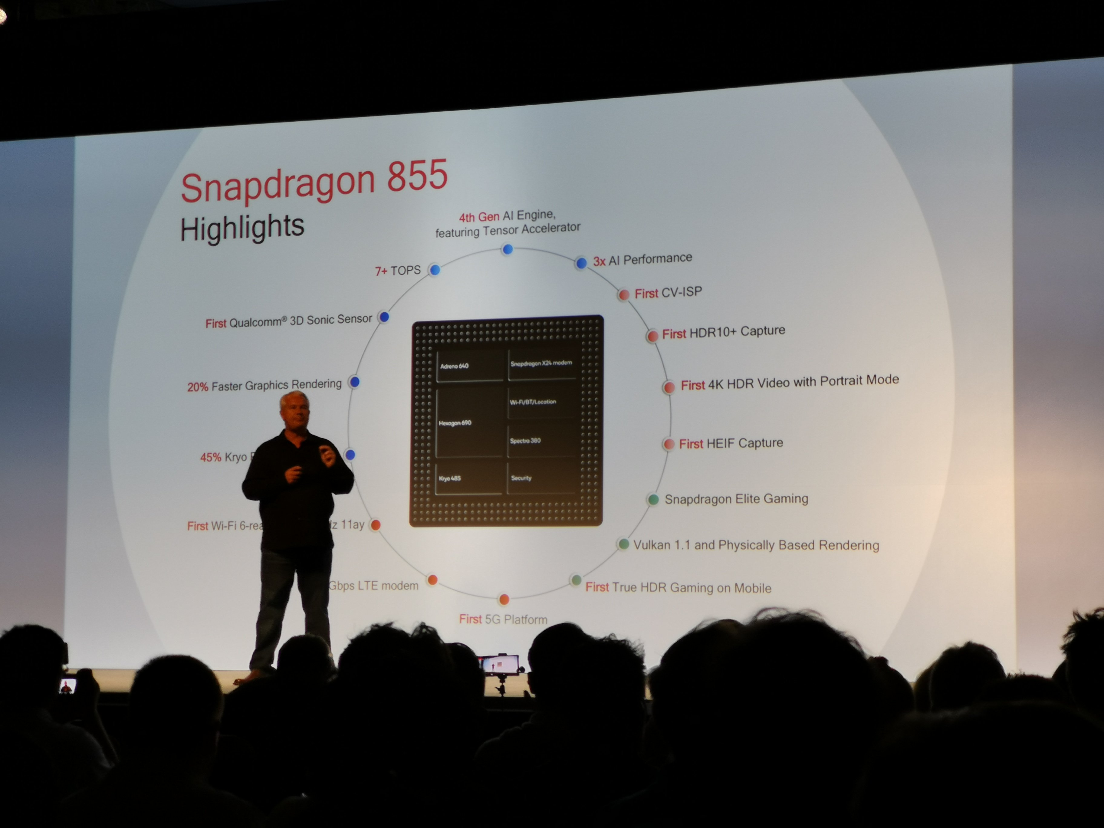 Qualcomm Snapdragon 855 preview: Your next flagship
