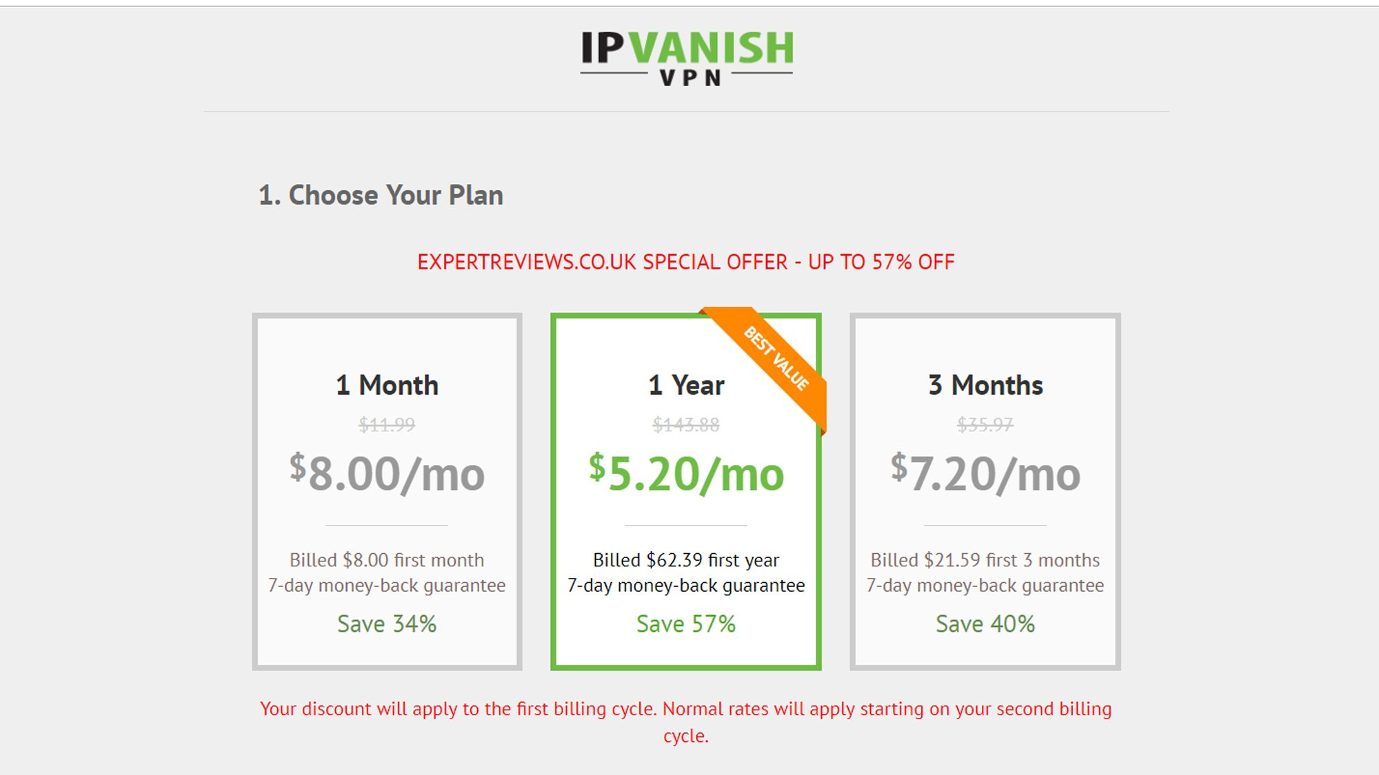 Ip Vanish VPN Size Difference