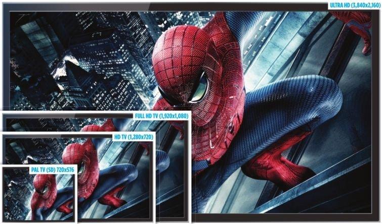 What is HD? 720p vs 1080i vs 1080p | Expert Reviews
