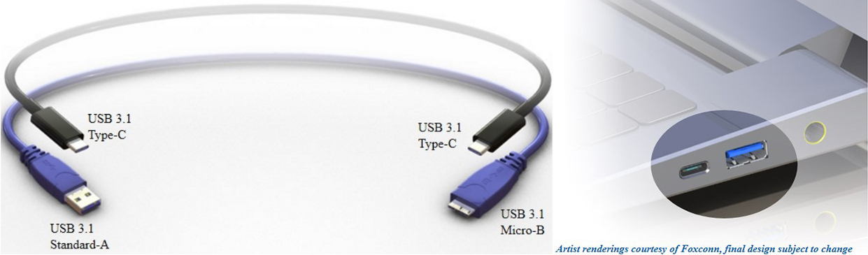 USB Type-C: All we know on 12-inch Macbook's new port