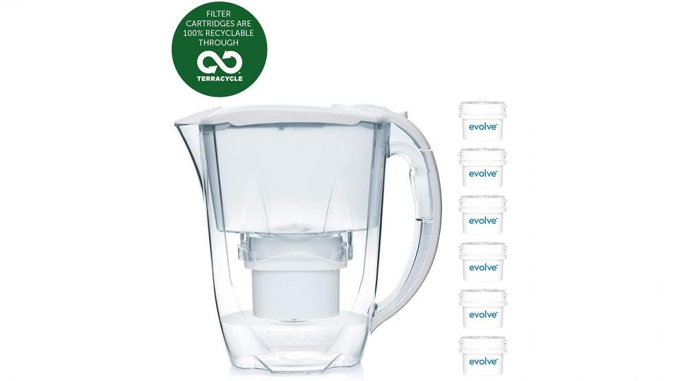 What is the Best Water Filter in 2020